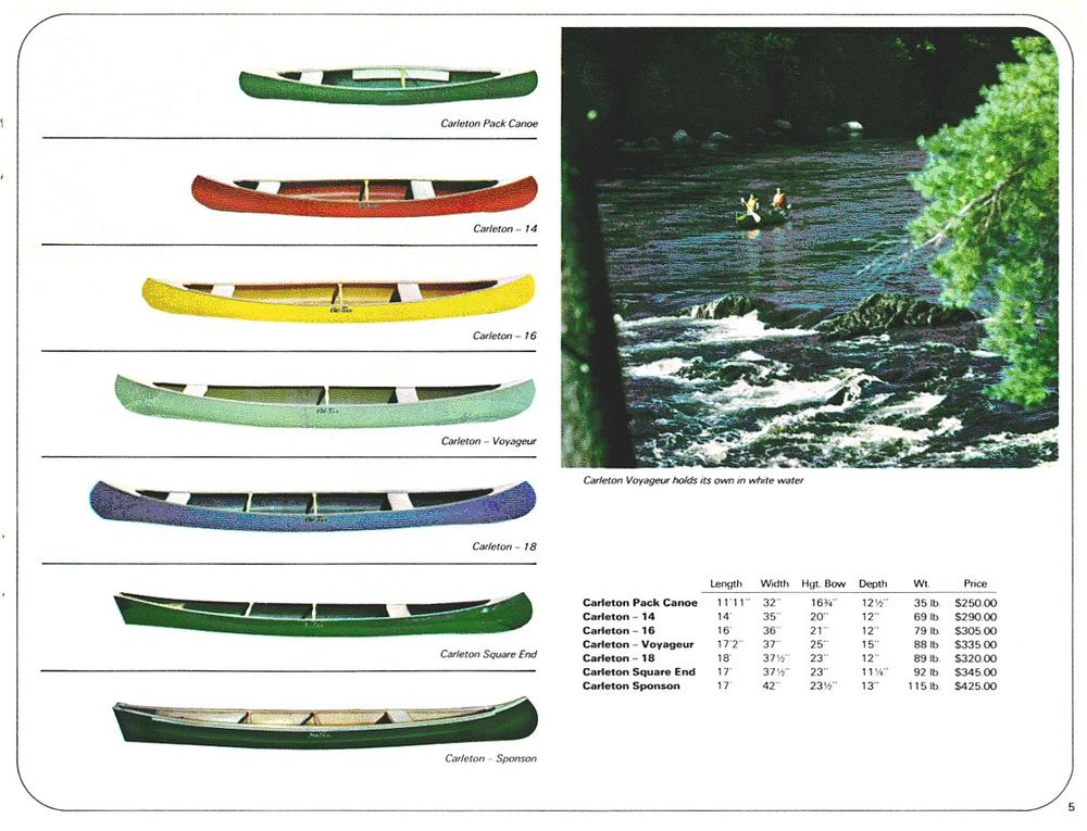 How To Read Old Town Canoe Serial Number