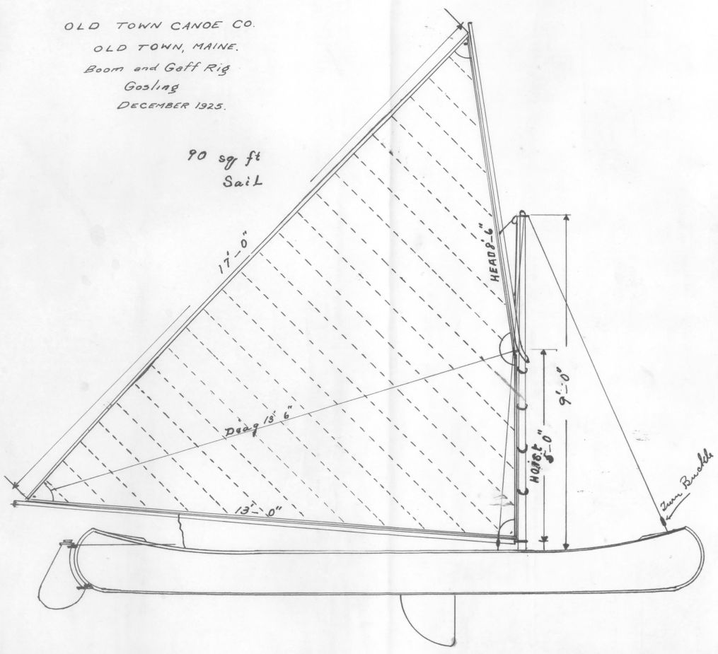 Original picture of a centerboard sailing canoe at the
